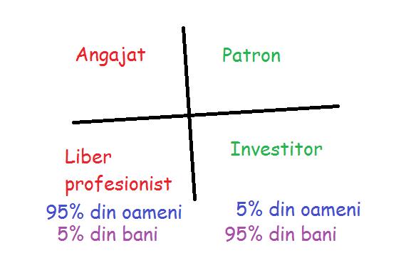 Cadranul banilor
